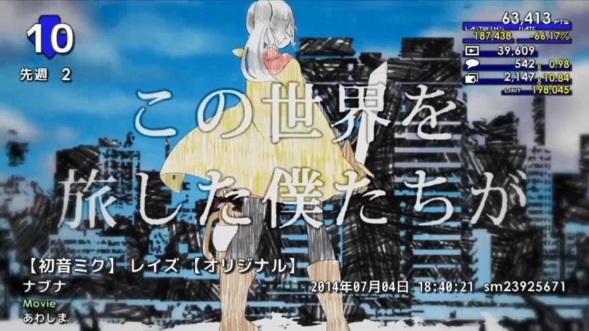 週刊VOCALOIDとUTAUランキング #354 ・296 [Vocaloid Weekly Rank #354] BthcZpQCUAAdeDi
