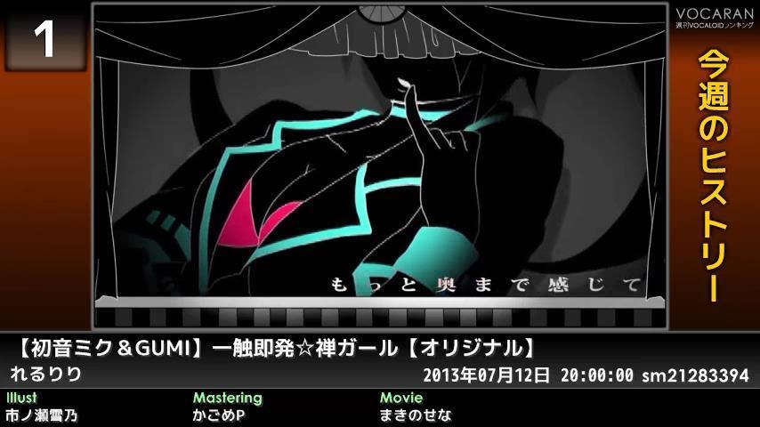 週刊VOCALOIDとUTAUランキング #354 ・296 [Vocaloid Weekly Rank #354] BthhIFoCUAEIqtG
