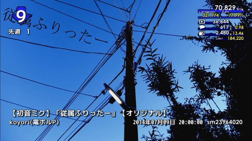 週刊VOCALOIDとUTAUランキング #355 ・297 [Vocaloid Weekly Rank #355] Bthjs7oCEAAHqud