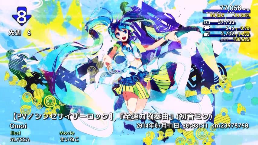 週刊VOCALOIDとUTAUランキング #355 ・297 [Vocaloid Weekly Rank #355] BthkBmYCIAEkoJT
