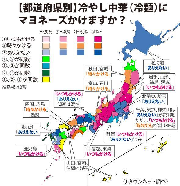 【調査まとめ】「冷やし中華にマヨネーズ」文化圏は東海・東北! 西日本は「ありえない」強し j-town.net/research/resul… pic.twitter.com/F4zCGBHwPQ