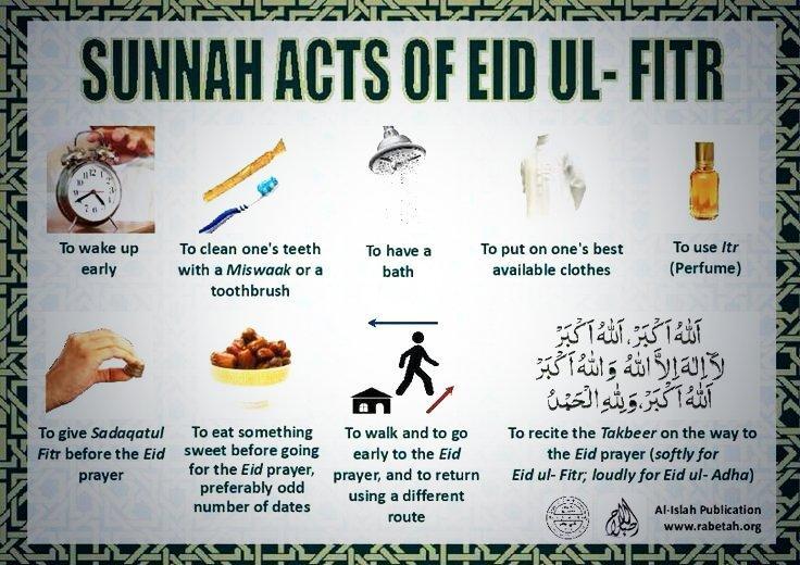eid ul fitr sunnah