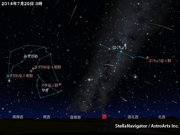 7月29日 みずがめ座デルタ南流星群が極大 http://t.co/1vG95V0f34 空の暗いところではいつもより多めに流れ星が見られるかも。8月12日頃にはペルセウス座流星群 http://t.co/BR823y5CLo http://t.co/fIZmwzygJw