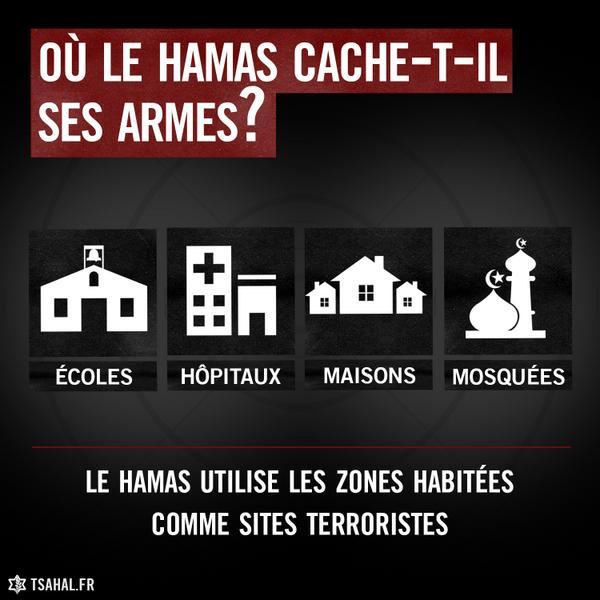 Pourquoi Tsahal doit-il mener ses opérations à l'intérieur des zones habitées de la bande de Gaza ?