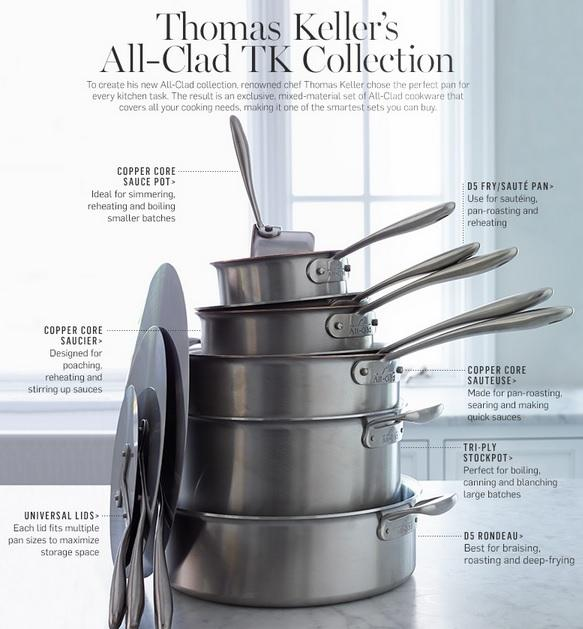 All-Clad TK covers all your cooking needs. @Chef_Keller chose the perfect pan for every kitchen task. http://t.co/b88cJ6ZXIL