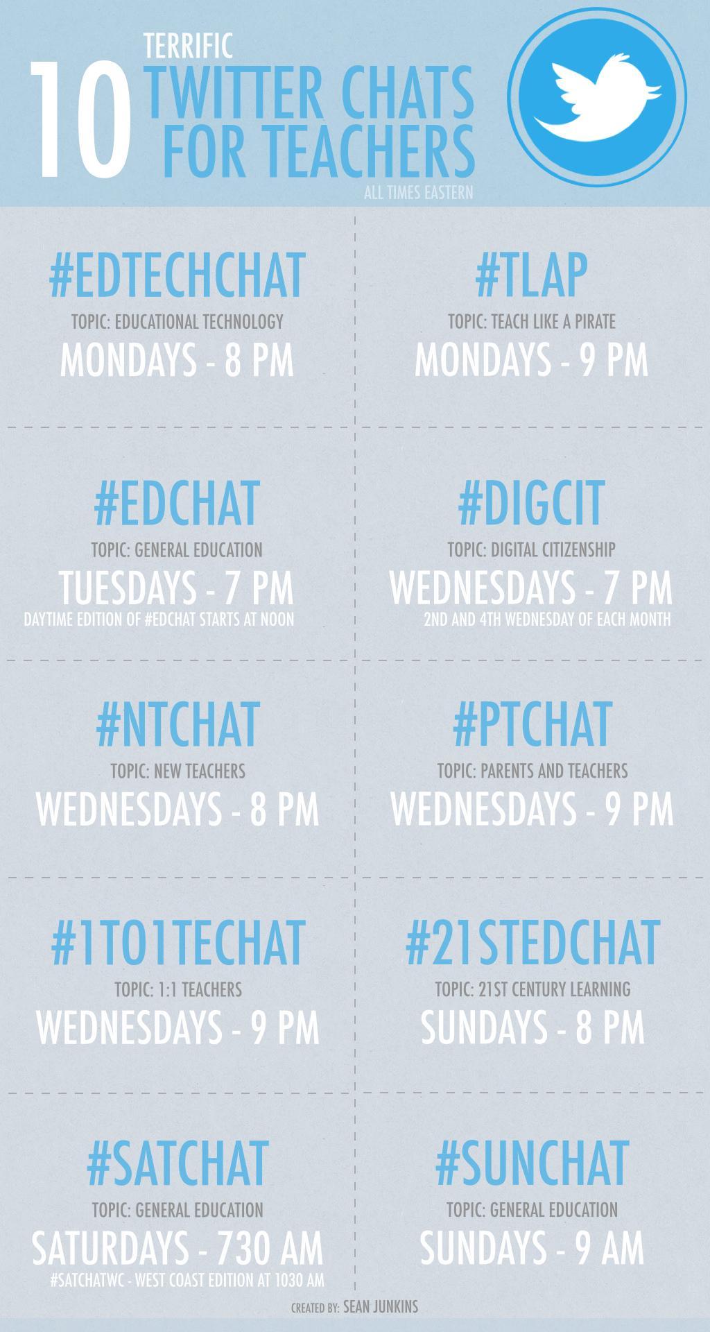 Twitter / sjunkins: 10 Terrific Twitter Chats for ...