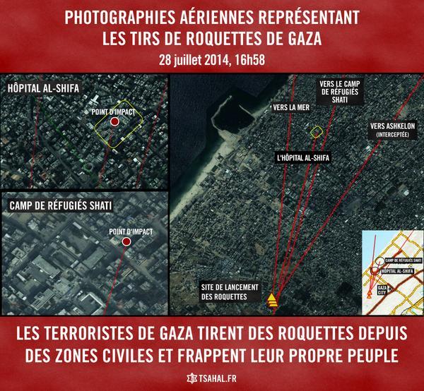Le Hamas a tiré des roquettes depuis Gaza espérant tuer des israéliens et touchant ses propres civils au lieu de cela