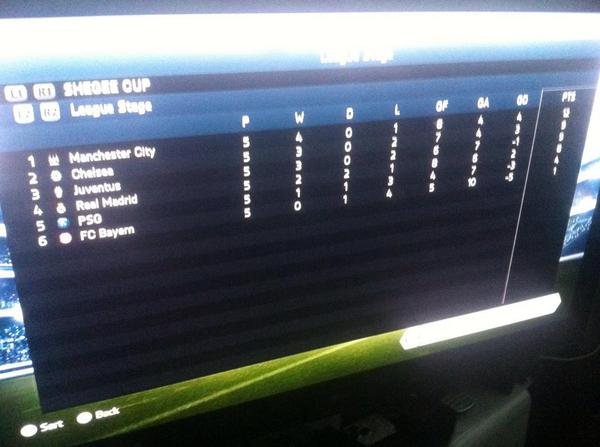 How da tourny played out  1. @SIR_BAFFIKAL  2. @Abranti_pa  3. Kojo 4. Nate 5  @Mr_K_TAYLOR 6. @bossu_kena http://t.co/hsoQwPUFj5
