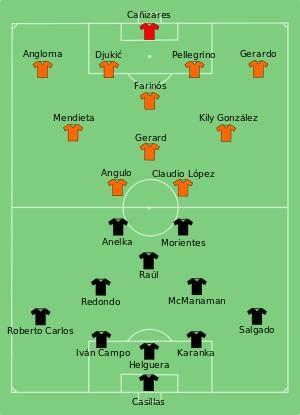 بـــدر בטוויטר تشكيلة ريال مدريد في 2000 2002 ضد فالنسيا ليفركوزن ي ذكر بأن إيكر نزل بديل لـ سيزار وتصدى لـ هدفيين م حققين Http T Co Nenebhonyz