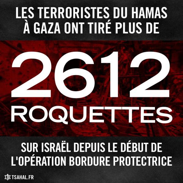 En 22 jours, 2612 roquettes ont été tirées depuis Gaza sur Israël -- soit plus de 100 roquettes par jour