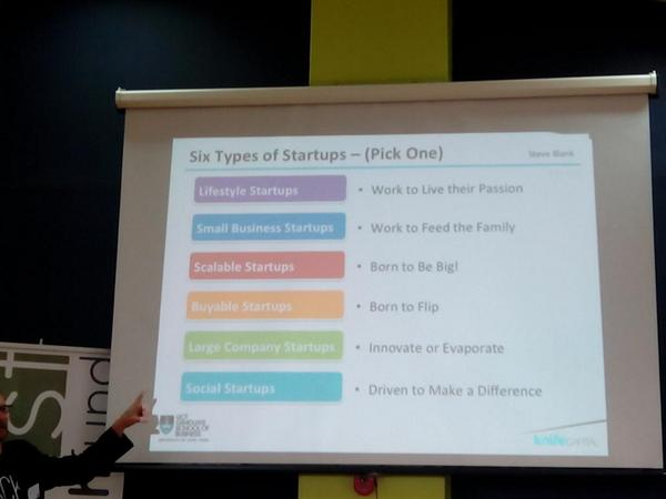 There's six types of Startups - Pick One - Keet Van Zyl http://t.co/jdn4eUpnh1