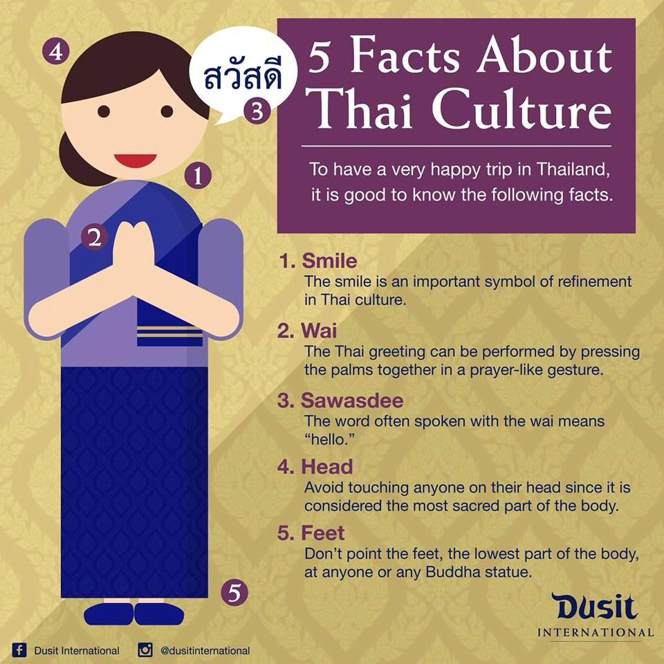 Dusit Hotelsresorts On Twitter 5 Facts About Thai Culture To Know