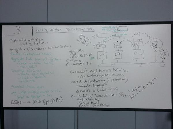 Notes from my session on hypermedia linking at #apicraft day 1 http://t.co/3y8qwiddY3