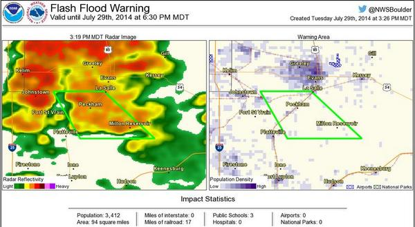 Nws Boulder On Twitter Flash Flood Warning Sw Weld County Until 6