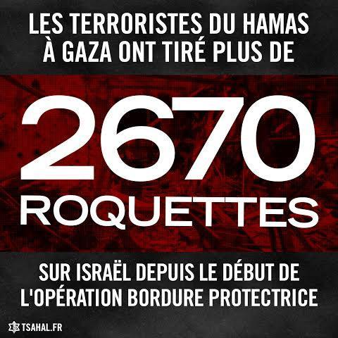 En 23 jours, 2670 roquettes ont été tirées depuis Gaza sur Israël -- soit plus de 100 roquettes par jour