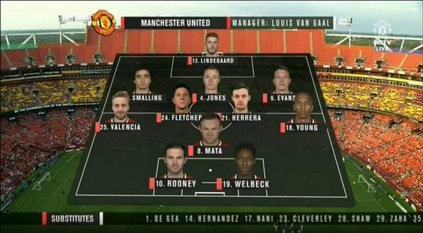 Old Traddord & MUTV team sheet go viral after Man United Inter
