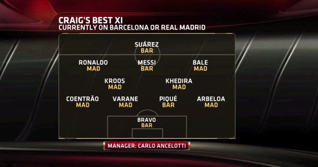The El Clasico Dream XI: Who makes a joint Barcelona Real Madrid team?