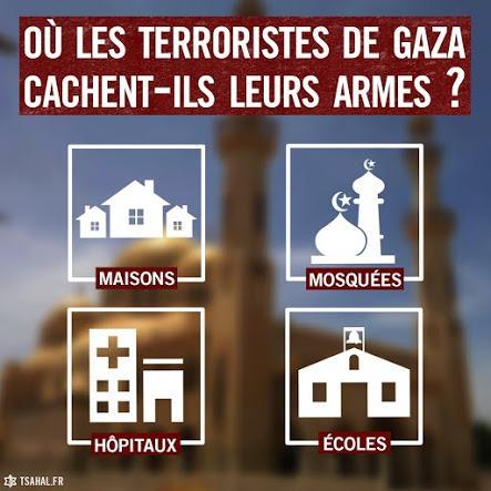 La nuit dernière Tsahal a frappé 5 mosquées utilisées par le Hamas pour creuser des tunnels et stocker des armes