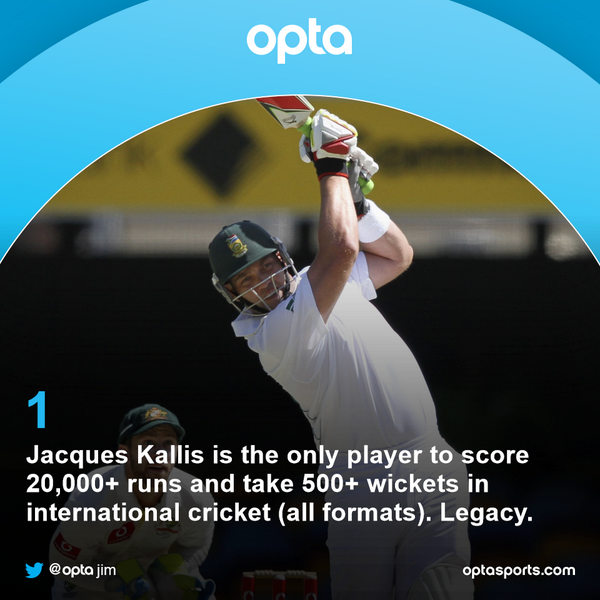 1 - Jacques Kallis is the only player to score 20,000+ runs and take 500+ wickets in international cricket. Legacy. http://t.co/T6nd8Nx72R