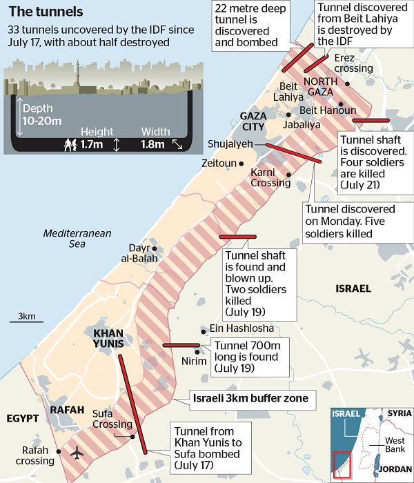 Risultati immagini per tunnel gaza