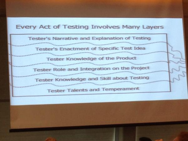 Testing is layers. #CAST2014 http://t.co/MeTyhXgB6M