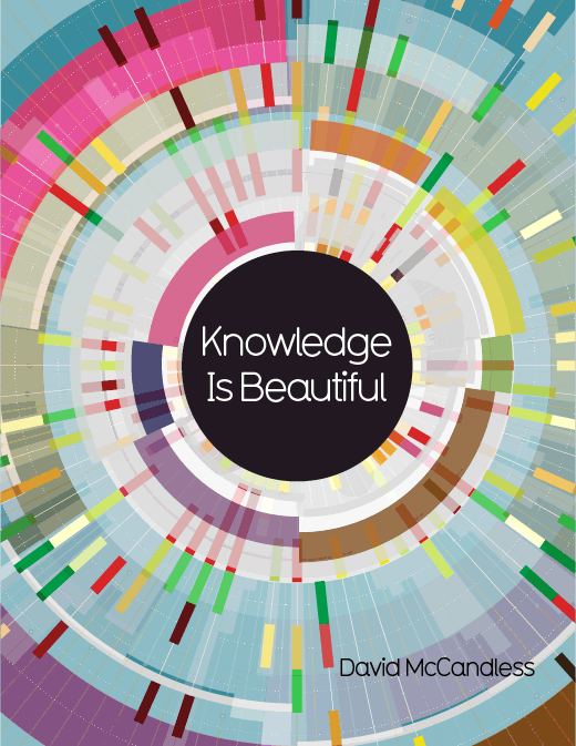 I humbly introduce my new book, Knowledge is Beautiful http://t.co/YMnfxtaomQ Out Autumn 2014. http://t.co/bbNRrKxywc