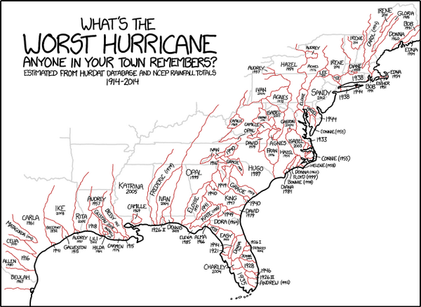 What's the worst hurricane anyone remembers? @xkcd made a map: http://t.co/E81UiAWqeG http://t.co/5GGSQ6bsfl