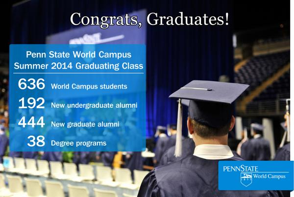 636 new alumni this week—outstanding. Congrats! #psugrad http://t.co/LwV536g5rw