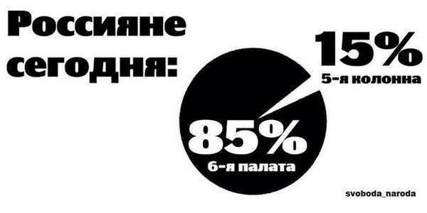 """Первые машины российского """"гумконвоя"""" уже на границе с Украиной - Цензор.НЕТ 3924"""