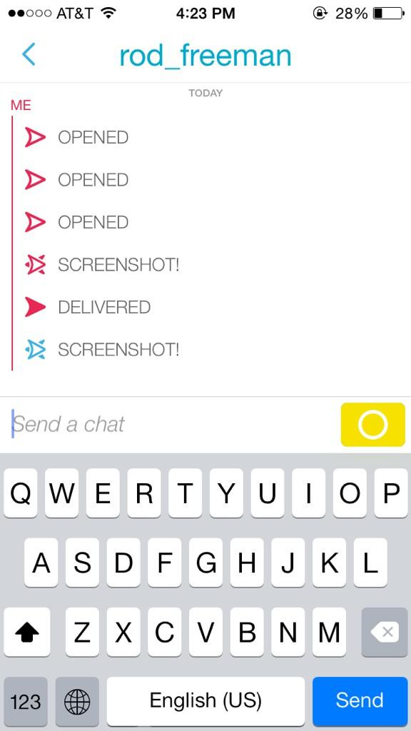 how do you know you have trust issues