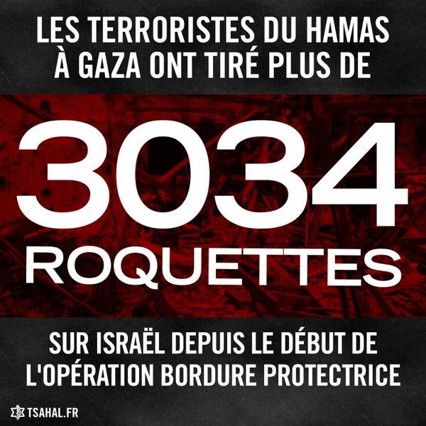 + de 3000 roquettes ont été tirées sur Israël en 26 jours, soit + de 3000 tentatives de tuer des civils innocents