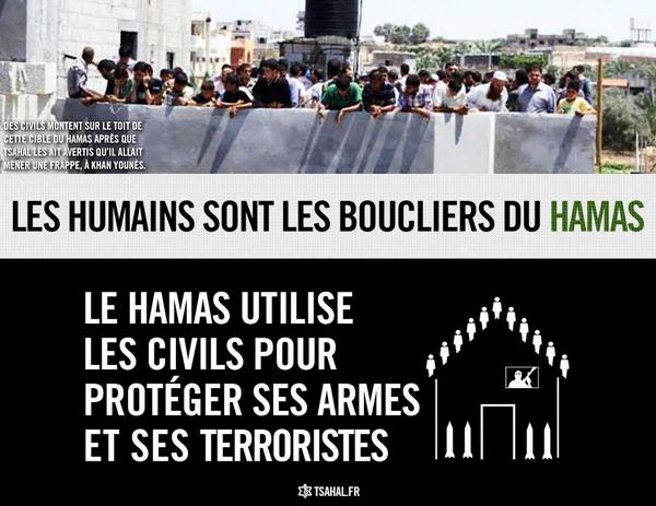 La stratégie du Hamas: positionner les civils de Gaza en boucliers humains pour protéger son terrorisme. Dénoncez la
