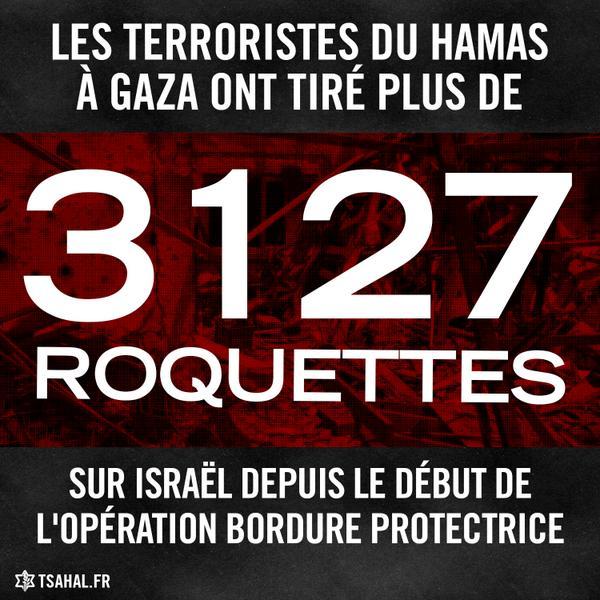3127 roquettes ont été tirées depuis Gaza sur Israël en 26 jours --- soit 120 roquettes par jour