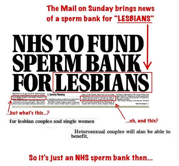 "Classic Daily Mail rubbish ... What a bunch of ... ""@TheMediaTweets: Today's Mail on Sunday front page explained... http://t.co/c0wkTuXx9M"""
