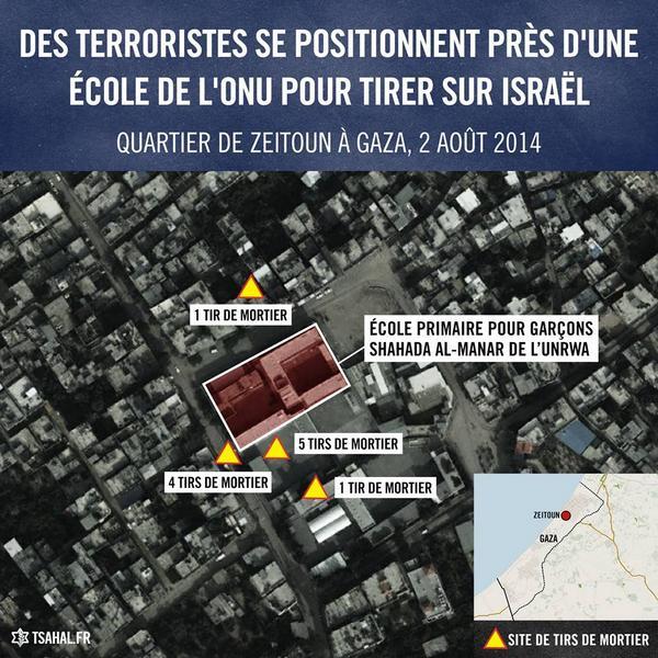 Hier, le Hamas a tiré 11 obus de mortier depuis l'une des écoles de l'UNRWA dans le quartier de Zeitoun à Gaza.