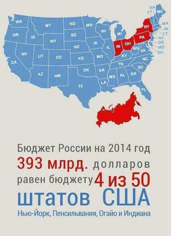 Мировая экономика рухнет при цене нефти 80 долларов за баррель, - Путин - Цензор.НЕТ 3622