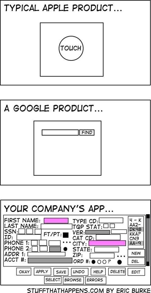 Verdad verdadera :))) RT @marthavalenta: It's funny because it's true... http://t.co/xJyGv5Z1dM