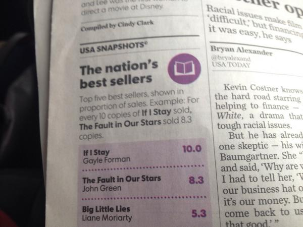 So, this happened: #IfIStay @USATODAYBooks #1 #BlownAway http://t.co/9tjuzKclA6