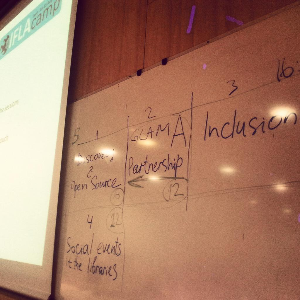 Planning the sessions at IFLAcamp2014
