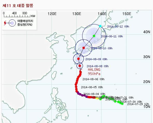제11호 #태풍_할룽 이 경로를 틀어 한반도를 비켜갈 것으로 추정된다고 해요. 그러나 간접 영향으로 인해 경북지역에도 오전부터 비(강수확률 60∼80%)가 오는 곳이 있을 전망이라고 하니 참고하세요.^^ http://t.co/vzvPLiO5G4