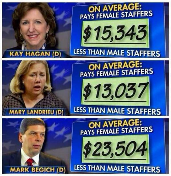 Who do Hagan, Landrieu and Begich pay female staffers so much less than men?