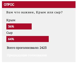 Обама: Санкции работают. Это огромный груз на экономику России - Цензор.НЕТ 8285