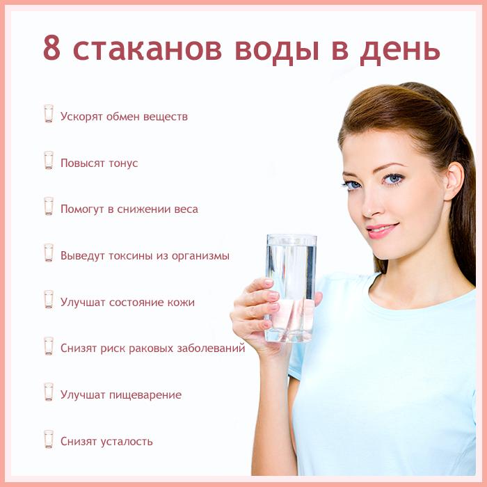 Как похудеть употребляя воду перед едой