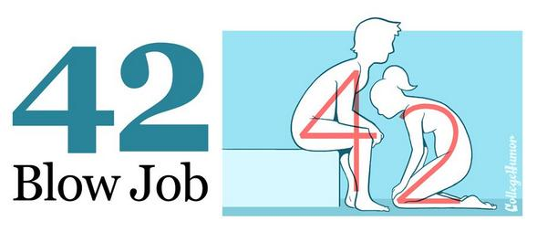 new sex position called 77