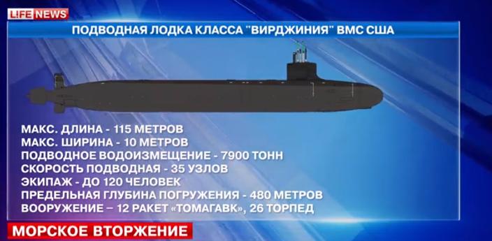 сравнение атомных подводных лодок россии и сша видео