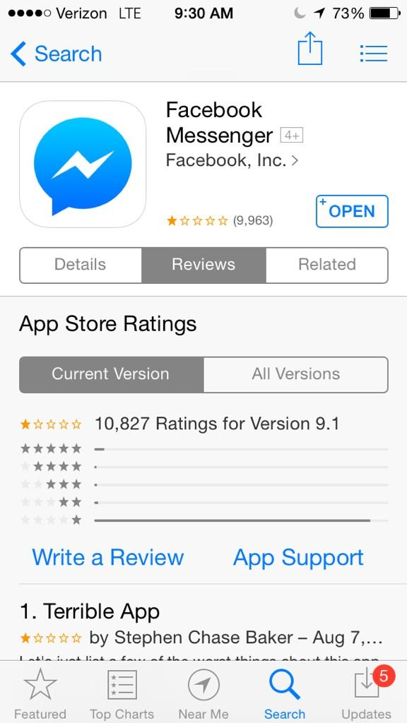 Facebook pissed off a LOT of users with the mandatory messenger download. It's now a 1-star app. http://t.co/orPmXavc2B