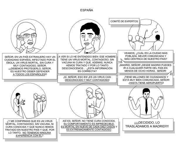 BunY9kDCIAI8FOT - ¿Se debe transportar así a un infectado con ébola?
