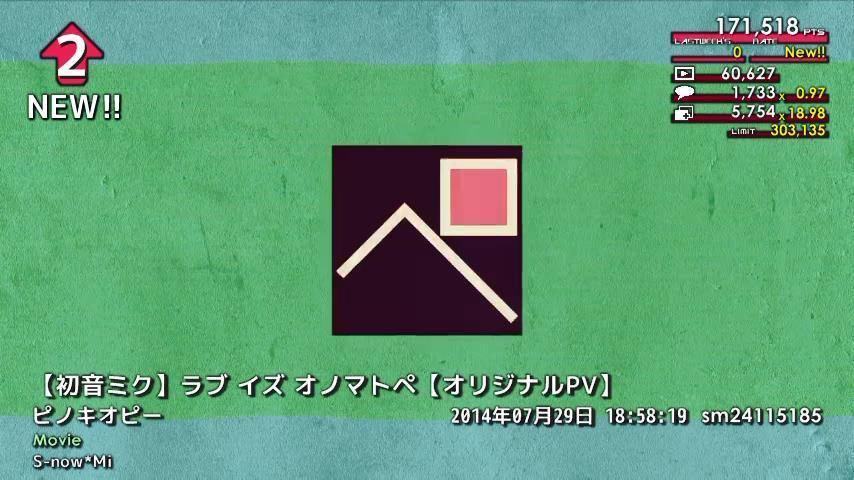 週刊VOCALOIDとUTAUランキング #357・299 [Vocaloid Weekly Ranking #357] BupoLxhCYAEGP6j