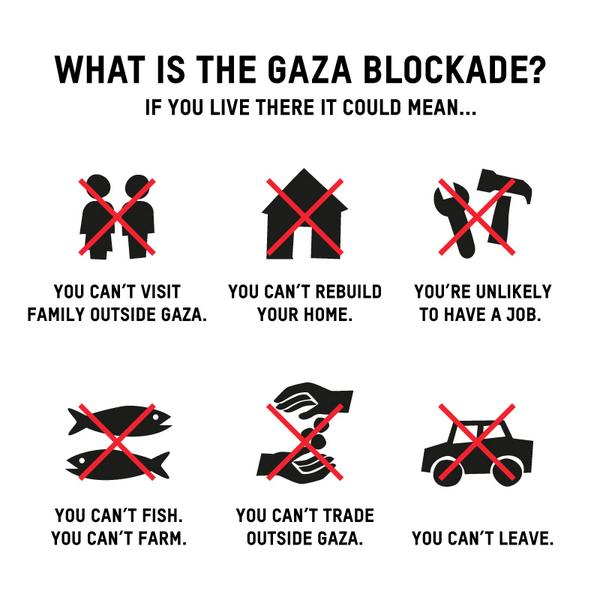 What does it really mean to live under the #Gaza blockade every day? RT to share our call for an end to this now. http://t.co/VvhAGkm8ap