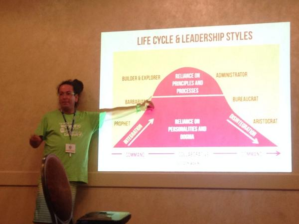 Thank you @Dey_Dos for another amazing session! #TheSNCExperience #LeadershipStyles #GoGreen http://t.co/SrONYZ2QfY